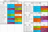 マーメイドS登録馬の血統.JPG