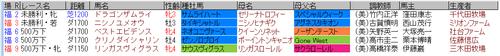 藤田騎手4月17日