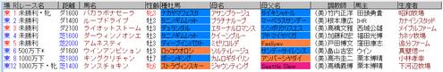 藤田騎手4月24日