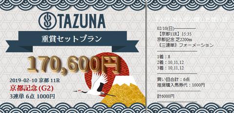 TAZUNA京都記念的中