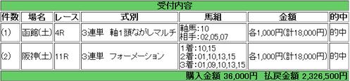 【馬券】<6月16日 攫(裏)>