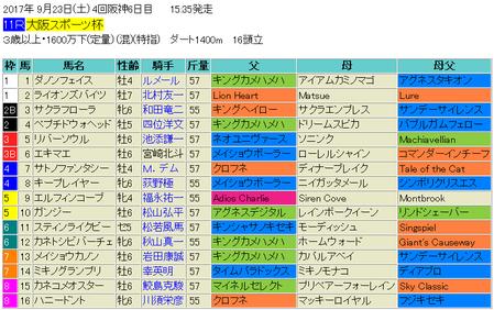 大阪スポーツ杯2017予想