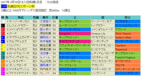札幌日刊スポーツ杯2017予想