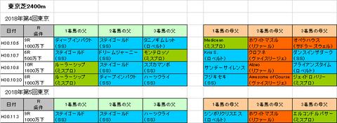 ジャパンカップ2018予想参考