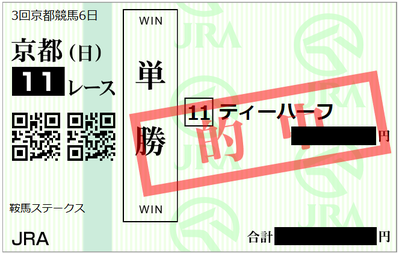 2018年5月6日京都11R