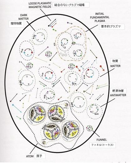 Plasma dilution reactor - 54