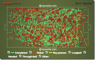 Bayern 3   1 Man Utd3
