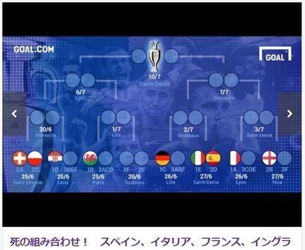 EUROの決勝Tは激アツ!スペイン、イタリア、フランス、イングランドが同じ山に