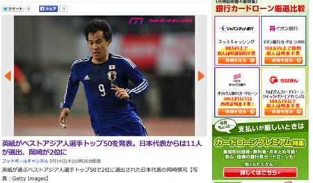 英紙のベストアジア人選手トップ50 岡崎が2位も日本代表は軒並み低評価