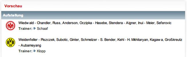 Eintracht Frankfurt   Borussia Dortmund  1. Bundesliga  Saison 2014 15  13.Spieltag   die Vorschau und Aufstellungen zur Spielpaarung