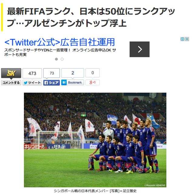最新のFIFAランク、日本は50位にランクアップ アルゼンチンがトップに