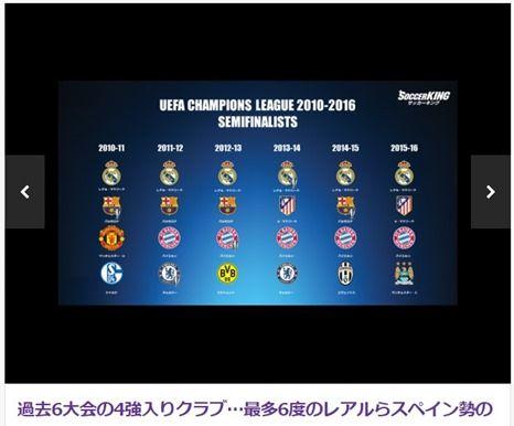 リーガが欧州にて最強!CL過去6大会でベスト4入りクラブはスペイン勢が圧倒