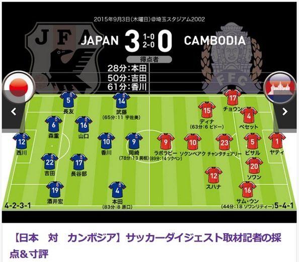 【スパねこ独自】MOMは吉田 日本代表、カンボジア戦 試合採点・評価・寸評