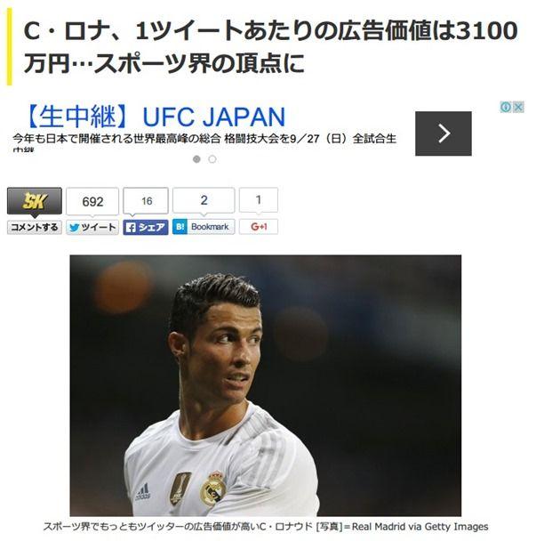 C・ロナウド、1ツイートあたりの価値は3100万円!スポーツ界の広告価値ランキングを発表