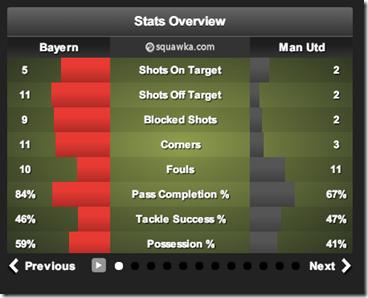 Bayern 3   1 Man Utd5