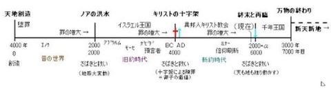 ff (2)