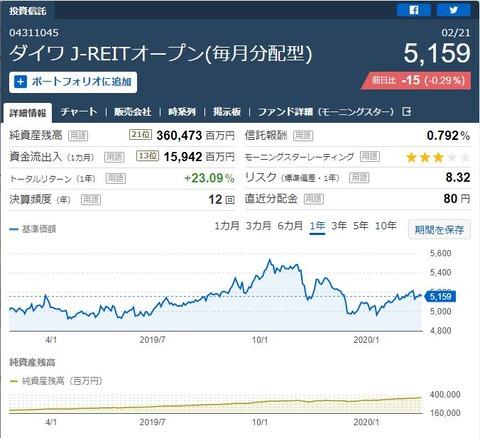 J-REIT-20200222-01