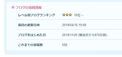 blog-ranking20190415-003