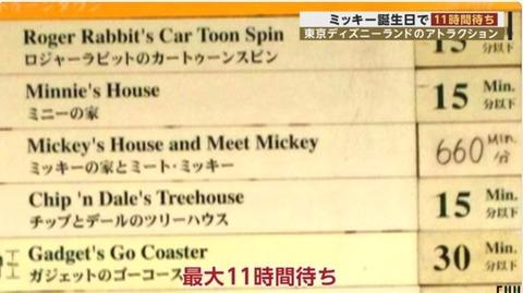 ミッキーの家