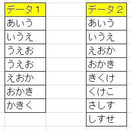 DataMatchingCase2-1