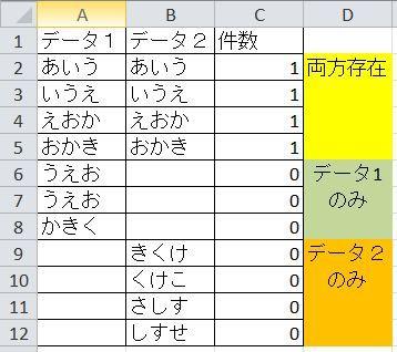 DataMatchingCase2-6