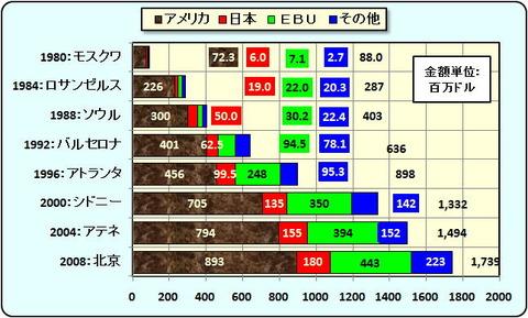 HP129zu02-3-1