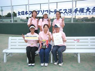 全日本クラブ選手権