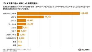 日本株を読め!【4月30日版 前篇】