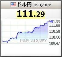 ドル円日中