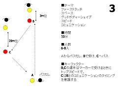 合宿メニュー 3