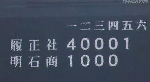 16723