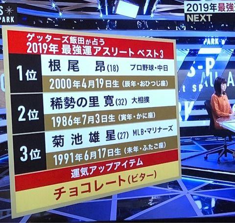 ゲッターズ飯田の最強運ランキング 1位 根尾昇 2位 稀勢の里