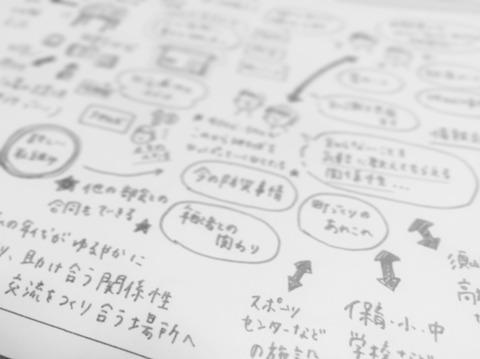 【須崎の取り組み】ビジネスプラン塾は来週が最終回!