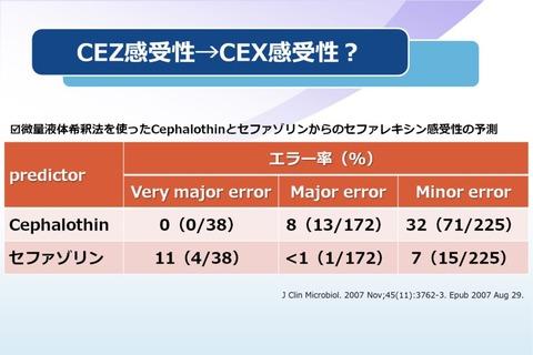 CEZ感受性→CEX感受性?