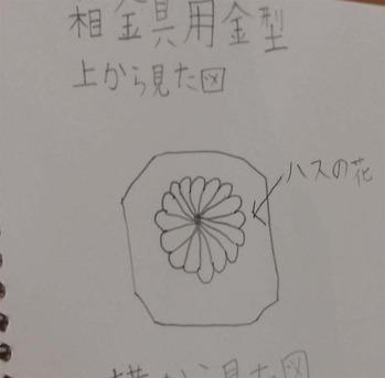 8-150728醍醐子どもの広場様工房体験
