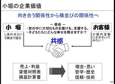 3-岐阜南法人会羽島市連合会様