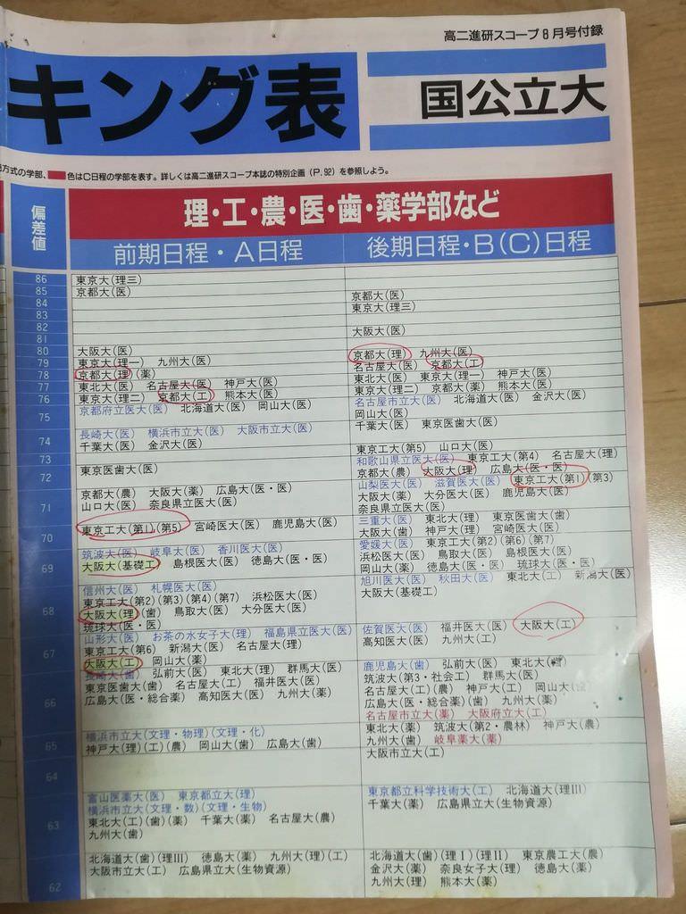 https://livedoor.blogimg.jp/sutasutematome/imgs/0/8/08573dcc.jpg