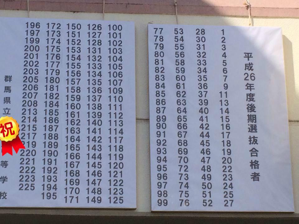 公立 高校 入試 群馬 県