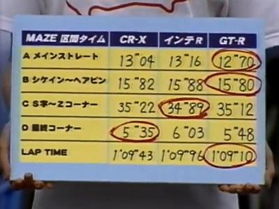 cr-x間瀬