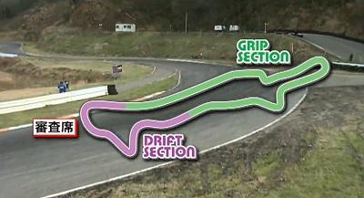 ドリフト区間の説明図