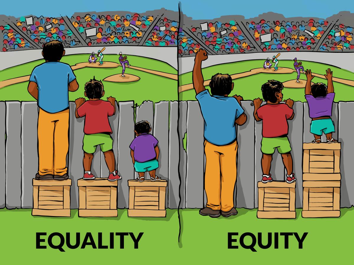 平等と公平
