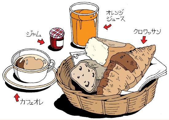 フランス 朝食 イラスト メニュー