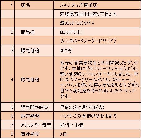 シャンティ商品情報j