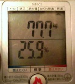 体重と体脂肪0220.jpg