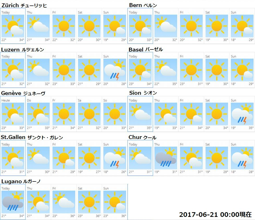 21_weather