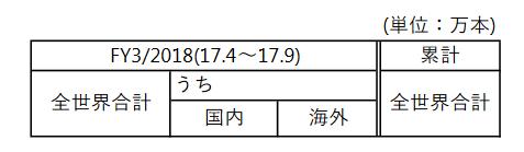 006387