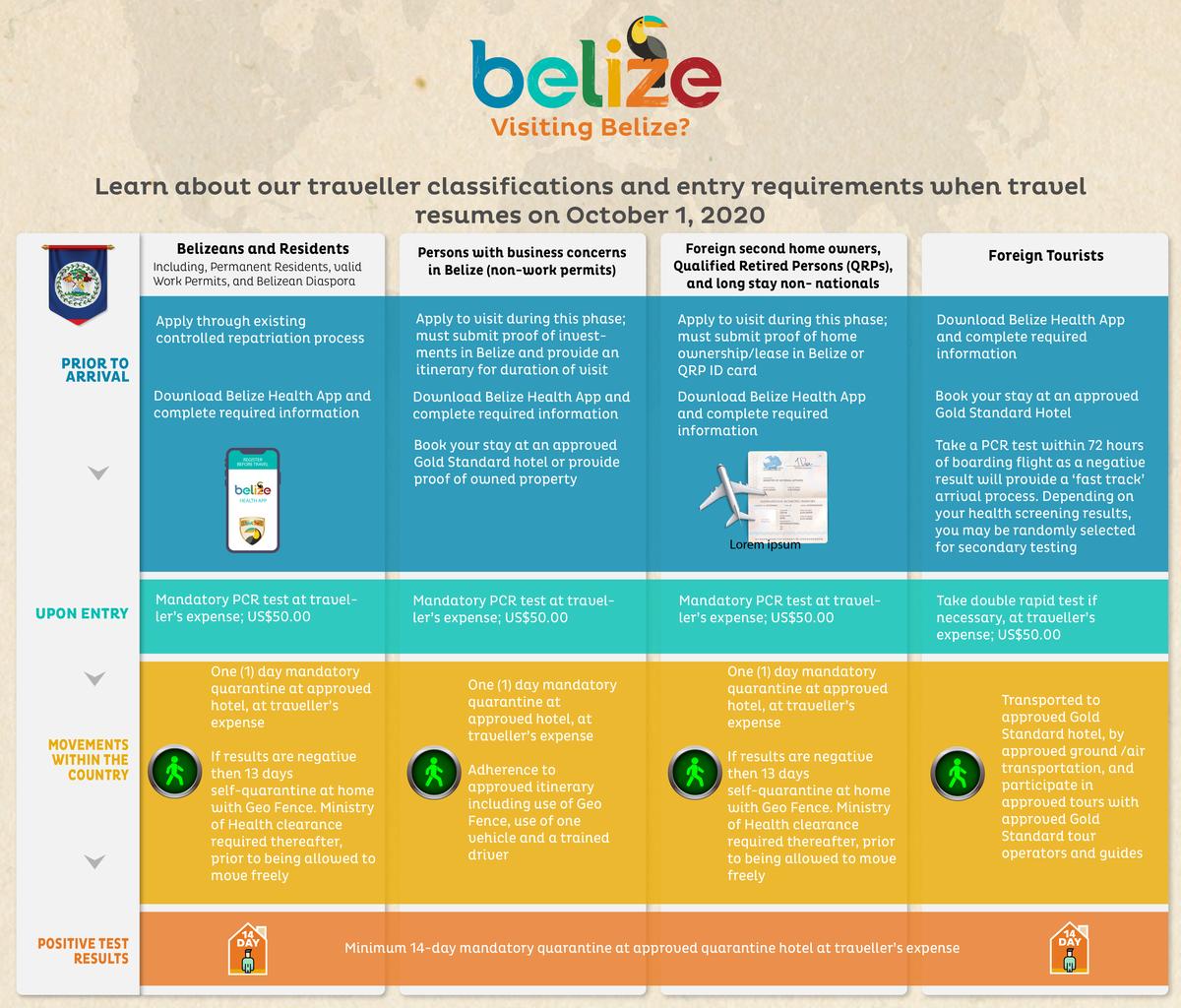 Final-BzeReqirements-Infographic-Matrix_Sep4-01