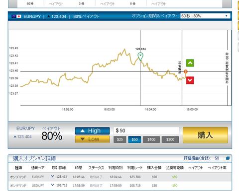 44無題ユーロ円