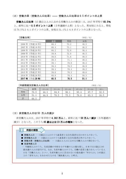18 白書_第1分冊2ページ_PAGE0001
