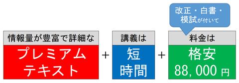 合格ターゲットコースの3つの特長
